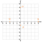 Geometry for Class 10 Maths